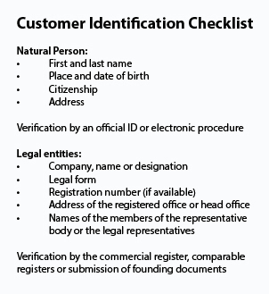 Checklist for customer identification: From now on, art dealers are obliged to identify customers and carry out risk assessments.